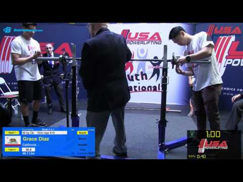 2017 USA Powerlifting Youth Nationals
