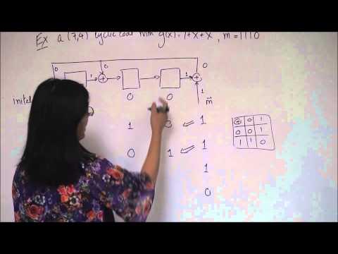 Encoding a circuit code