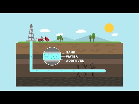 ENERGYminute - Hydraulic Fracturing