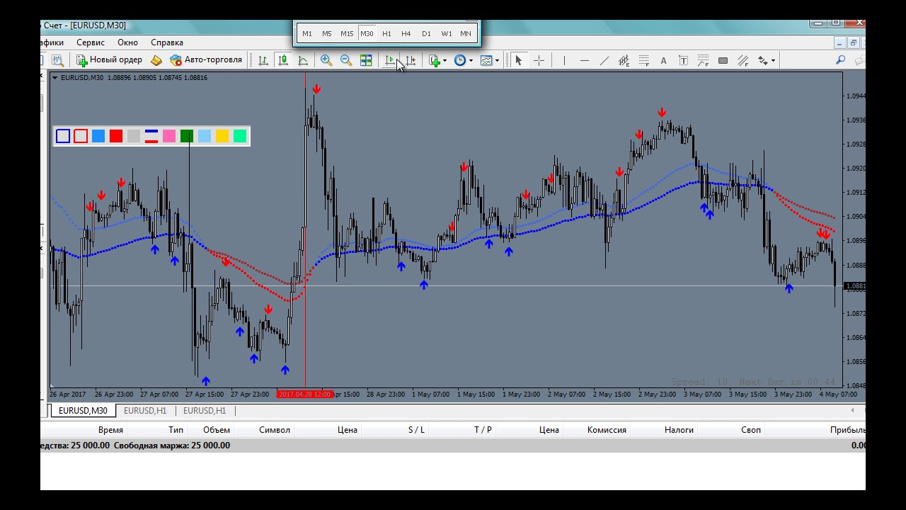 Forex indicators скачат бесплатная марченко forex