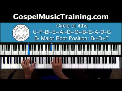 Musician Transformation Launch  3  Practicing in All 12 Keys Circular Chord Exercises
