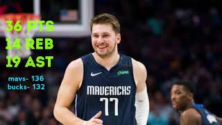 Luka Doncic set again another historic NBA record| breaking the record of Michael Jordan