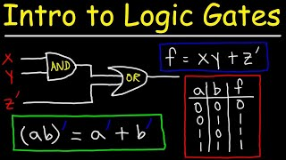 Logic Gates, Truth Tables, Boolean Algebra   AND, OR, NOT, NAND & NOR