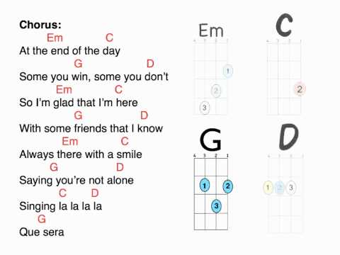 Que Sera Lyrics& Uke chords shortened