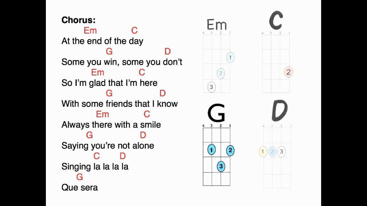 Que Sera Lyrics u0026 Uke chords shortened - YouTube