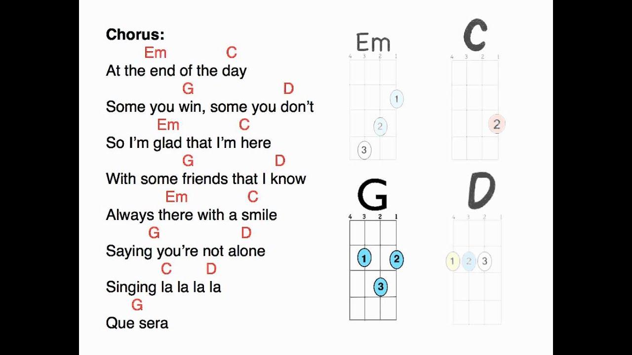 Que Sera Lyrics & Uke chords shortened - YouTube