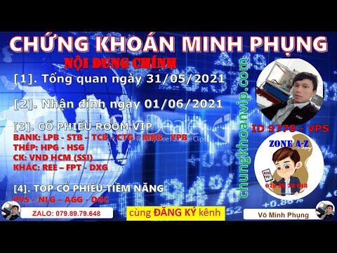 Chứng khoán hàng ngày ✅ Nhận định thị trường ngày 01/06   Phân tích TOP cổ phiếu tiềm năng
