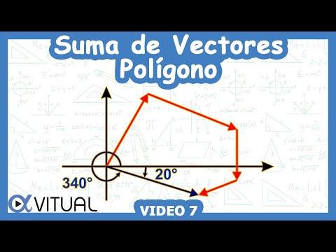 Álgebra Lineal - Potencia de una matriz por diagonalización. Ej. 1 - Jesús Soto from YouTube · Duration:  5 minutes 16 seconds