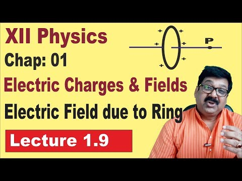 1.9 || Electric Field due to uniformly charged Ring || Class 12 Physics ||
