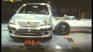 Краш тест Citroen C3 2002 (E-NCAP)