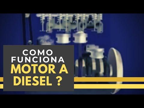 Como funciona o Motor a Diesel - Animação Técnica 3D