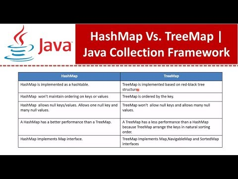 Java : Collection Framework :  HashMap Vs. TreeMap