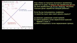 Решение систем уравнений графическим способом