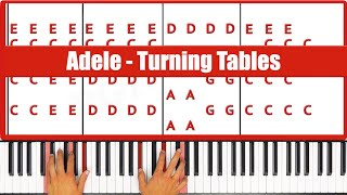 ♫ ORIGINAL - How To Play Turning Tables Adele Piano Tutorial Lesson - PGN Piano