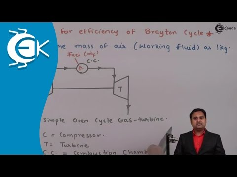 What is the Expression for Efficiency of Brayton Cycle || Ekeeda.com