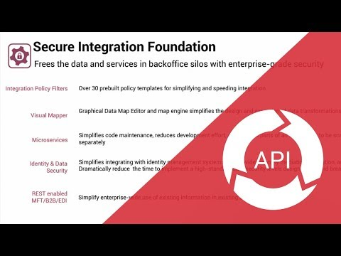 Zoom on Secure Integration Foundation
