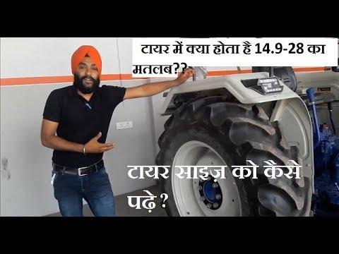Tire Size Explained Youtube