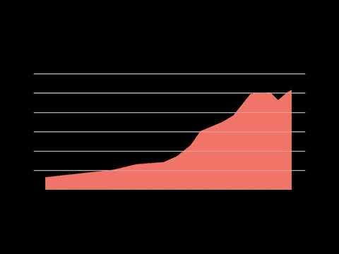 Demographics of Nauru | Wikipedia audio article
