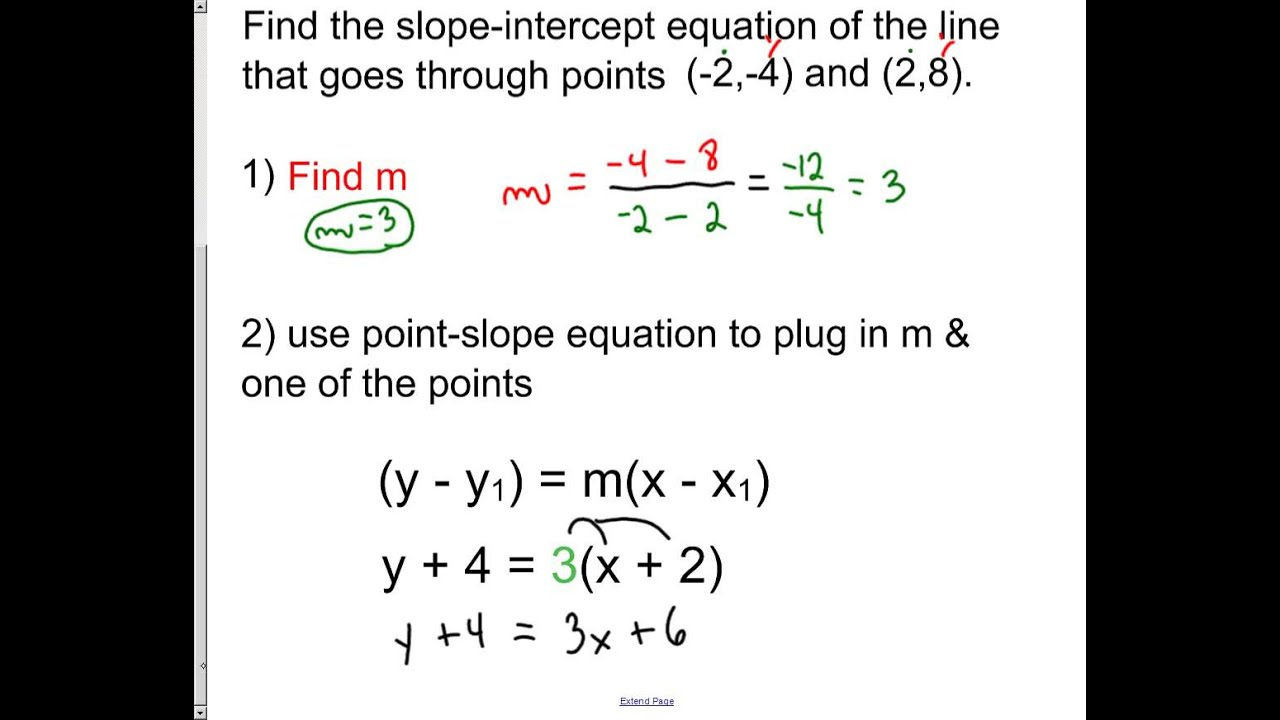 worksheet Find Slope With Two Points Benaffleckweb Worksheets – Finding the Slope Worksheet