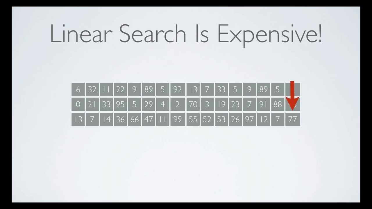 how binary search works youtube