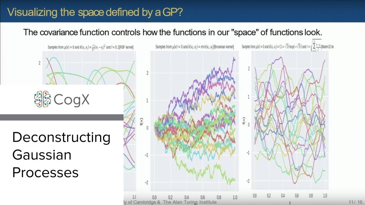 CogX 2018 - Deconstructing Gaussian Processes