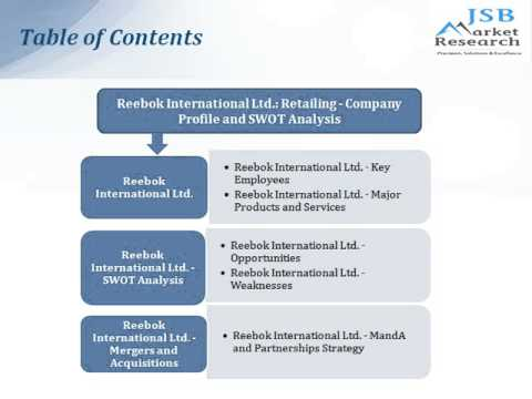 reebok swot analysis The swot analysis of nike is one of the most popular assignments among students' documents  reebok is strong in tennis, fitness and basketball,.
