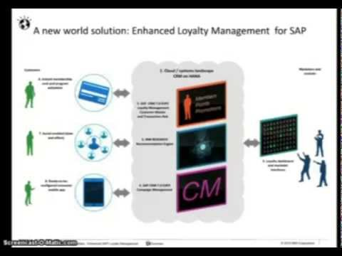 IBM's Enhanced Loyalty Management Solution for SAP