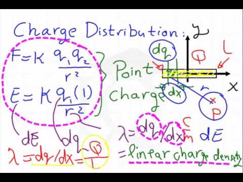 Charge Distribution