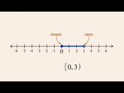 Algebra 6 - Interval Notation and the Number Line