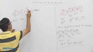 chemical bonding iit jee
