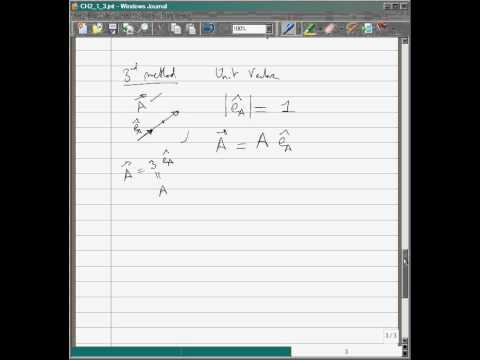 Vectors in Component and unit vector Notation