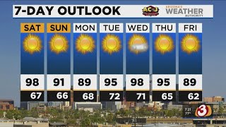 FORECAST: 98 in Phoenix today, cooldown coming Sunday and Monday