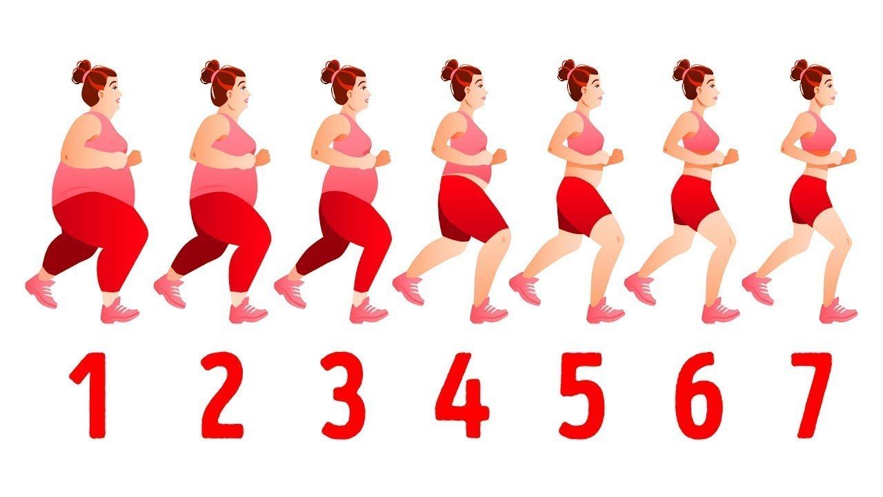 4 minutes pour perdre du poids