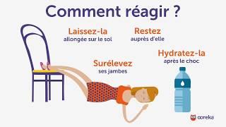 Malaise vagal - Ooreka.fr