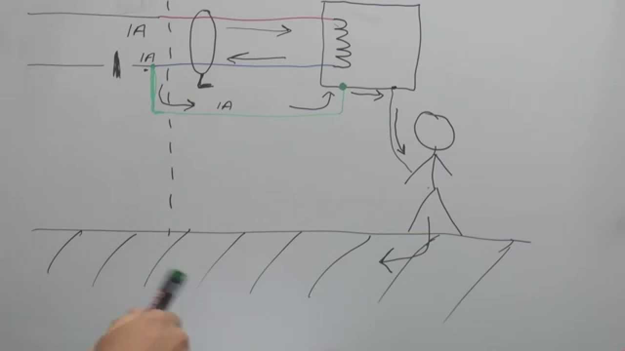 TN-C-S Danger - Broken PEN Conductor (Combined Earth & Neutral ...