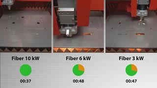 Bystronic Laser Cutting System: Cutting Comparison 10mm Steel (BySmart Fiber 10/6/3 kW)