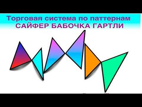 Паттерн Бабочка Гартли - торговые формации для бинарных опционов