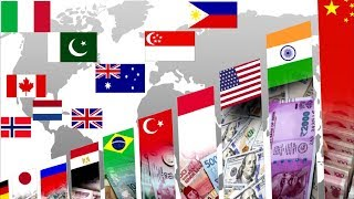 Top 50 Largest Economies in the World 2019