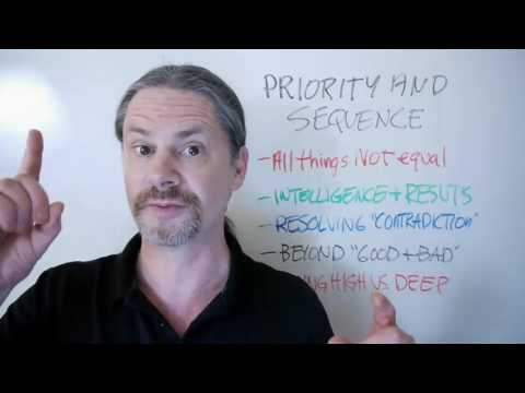 Learning Astrology - Priority and Sequence