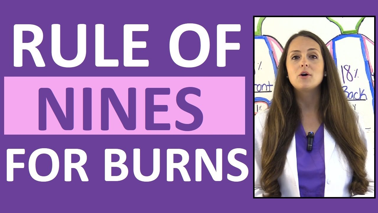 Download Rule of Nines for Burns in Adults Nursing NCLEX Lecture w/ Examples
