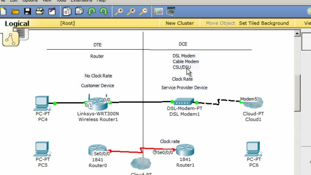 The Purpose Of The Dte And The Dce In The Cisco Ccna Youtube