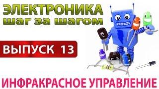 видео ИК-техника