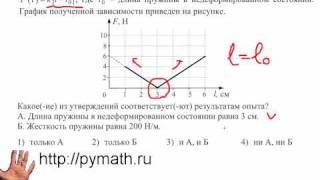 ЕГЭ физика А25. Сила упругости. Видео урок