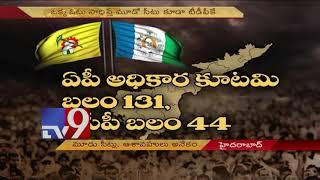 3 Rajya Sabha seats, many more aspirants in AP - TV9