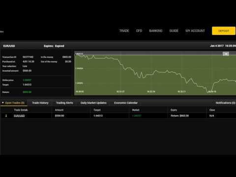 Live Binary Option Trade taken on 4th Jan 2017