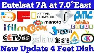 Eutelsat 7A a 7.0°Este Nuevo Update | Películas de Hollywood | Caricatura / Canales | DD Libre del Plato