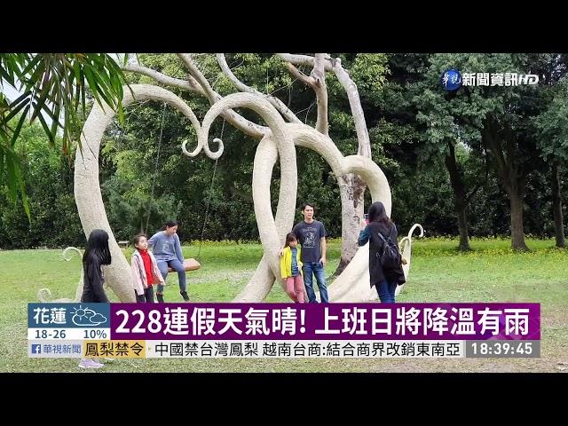 228連假天氣晴! 上班日將降溫有雨|華視新聞 20210228