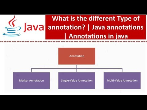 what-is-the-different-type-of-annotation?-|-java-annotations-|-annotations-in-java