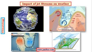 C10 Jet Streams For Upsc Ias Impact Of Jet Streams On Weather