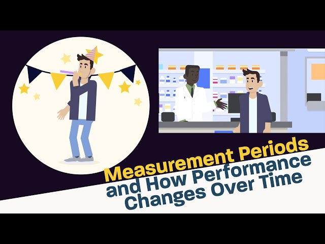 Measurement Periods and How Performance Changes Over Time
